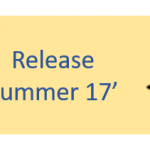 Salesforce Summer Release